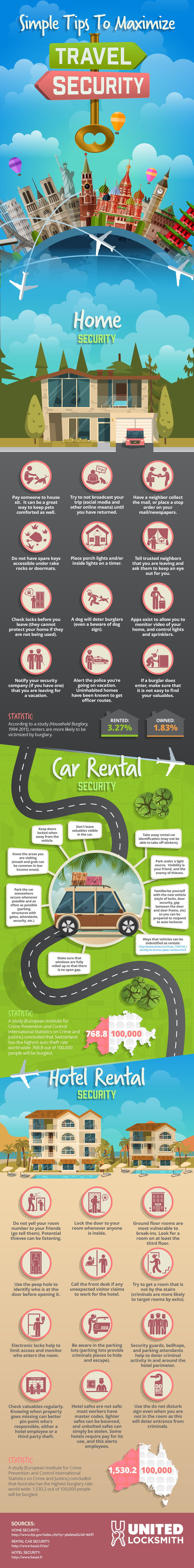 Travel Security Infographic