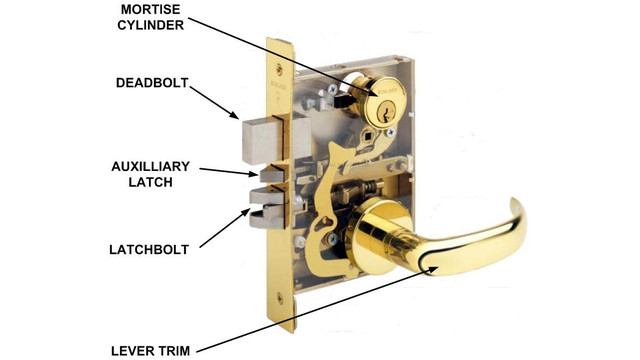 Everything You Need To Know About Mortise Locks on yale mortise lock parts diagram
